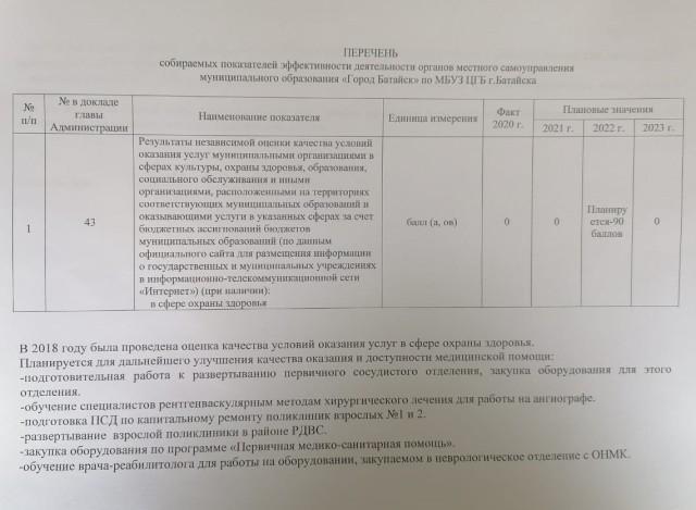 перечень показателей эффективности органов самоуправления